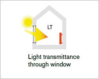 light-transmittance.jpg
