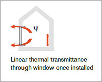 linear-thermal-transmittance.jpg
