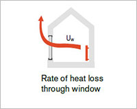 rate-of-heat-loss.jpg