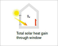 total-solar-heat-gain.jpg