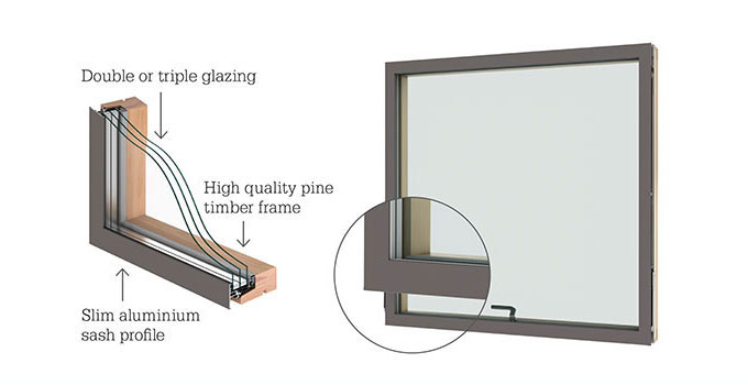 VELFAC composite window